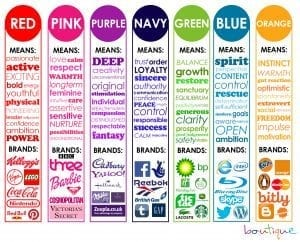 """marketing color psychology wheel"""