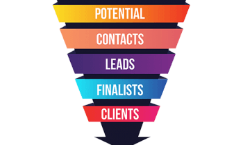 LeadPages vs. ClickFunnels