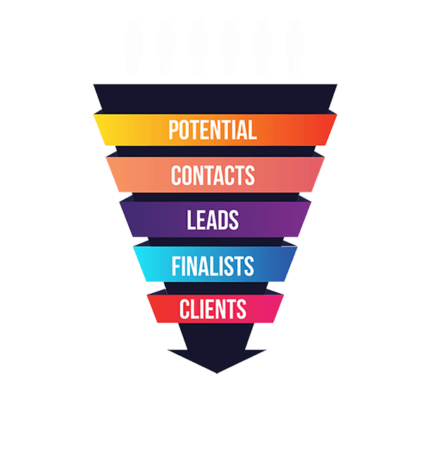 The 2-Minute Rule for Leadpages Vs
